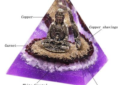 Orgonite Pyramid Buddha Natural White Crystal Garnet Energy Generator Pyramid Chakra Healing Meditation Decoration Jewelry